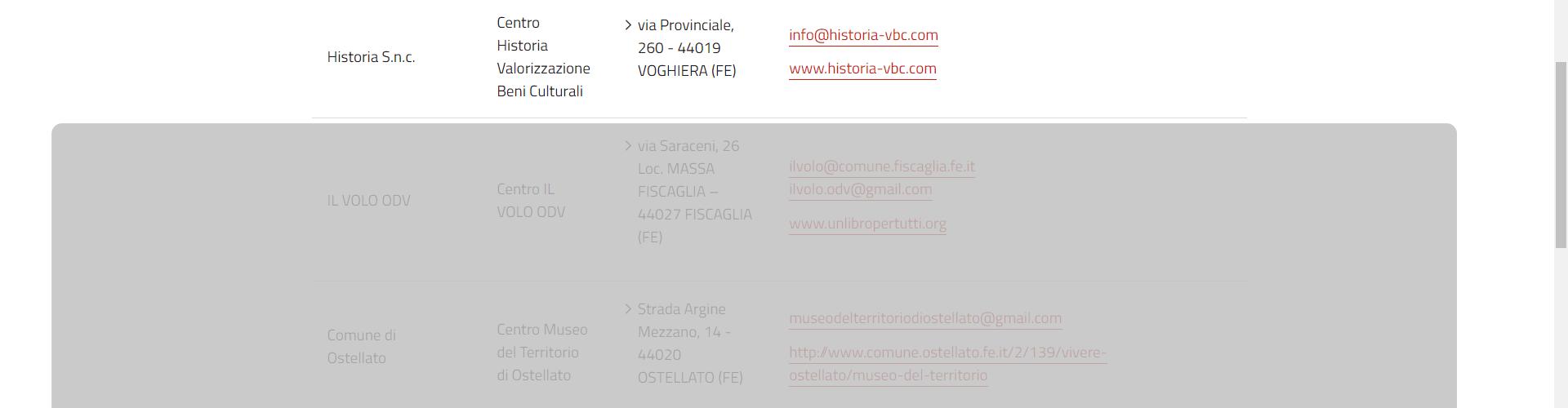 elenco CSC